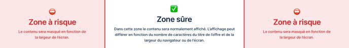 Zonage_banniere_emploi