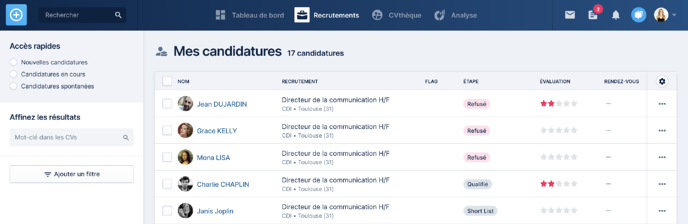 Mes candidatures